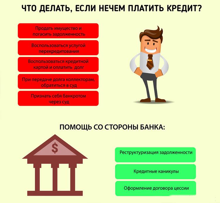 можно ли взять кредит под мат капитал